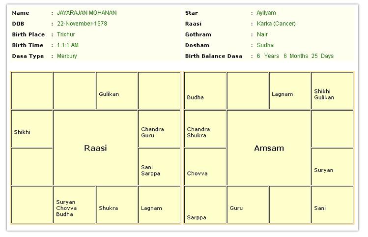 Thanjavur Matrimony, Tamil Matimony , Matrimonial Sites